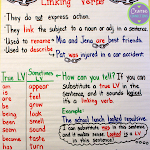 Conjunction Anchor Chart Crafting Connections