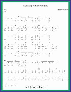 not angka manari manasai lagu daerah kalimantan tengah