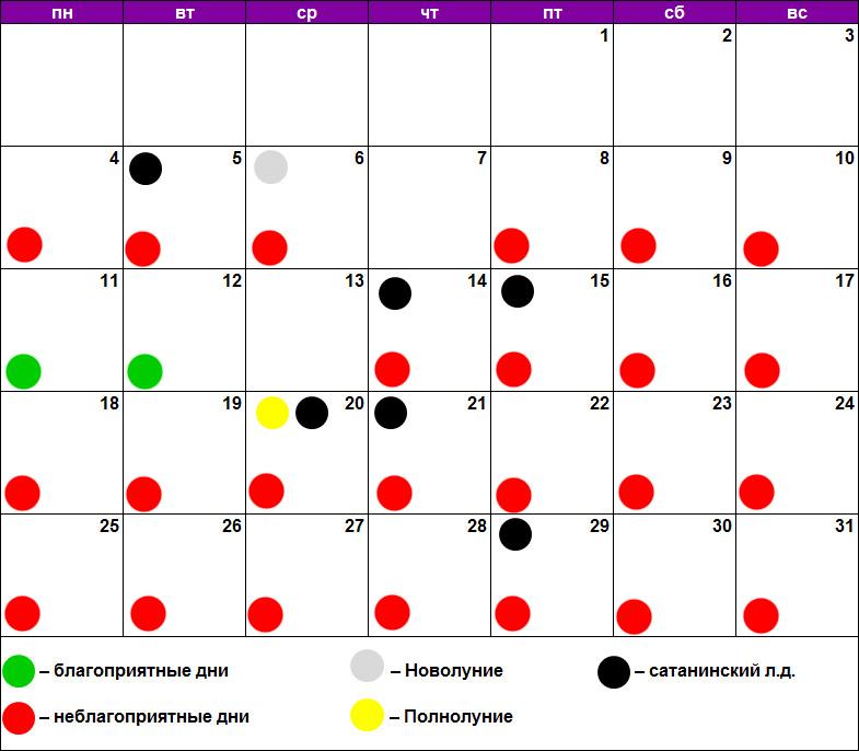 Похудение по лунному календарю октябрь 2021