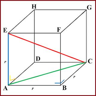 Cara Cepat Menghitung Panjang Diagonal Ruang Kubus