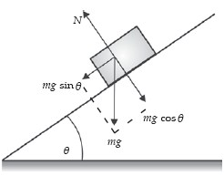 Contoh Penerapan Hukum 1 Newton Pada Teknologi Dan Manfaatnya Contoh 193