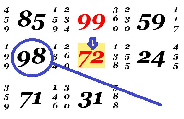 kalyan Main 72 Jodi