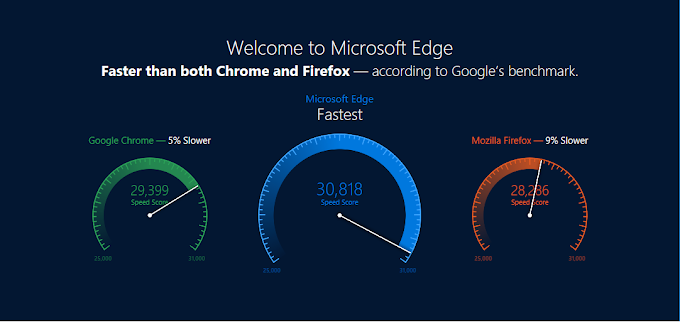 Microsoft Edge vs Chrome - Which is best as per performance