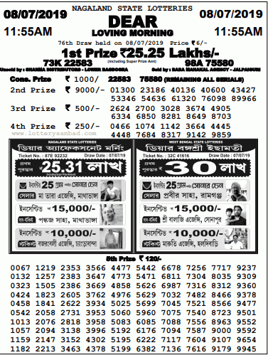 Dear Loving Morning Lottery Result, Nagaland State Lottery