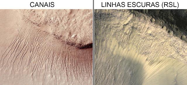 Diferença entre canais e linhas escuras em Marte