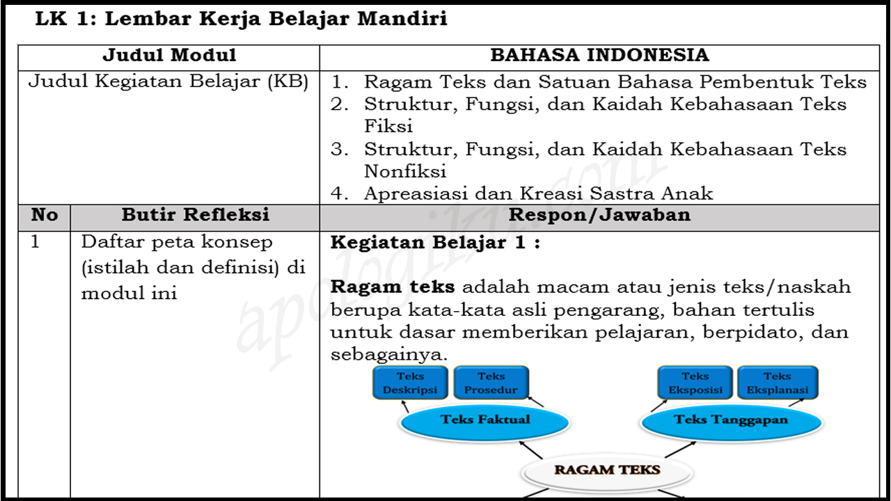 Contoh LK1 Bahasa Indonesia