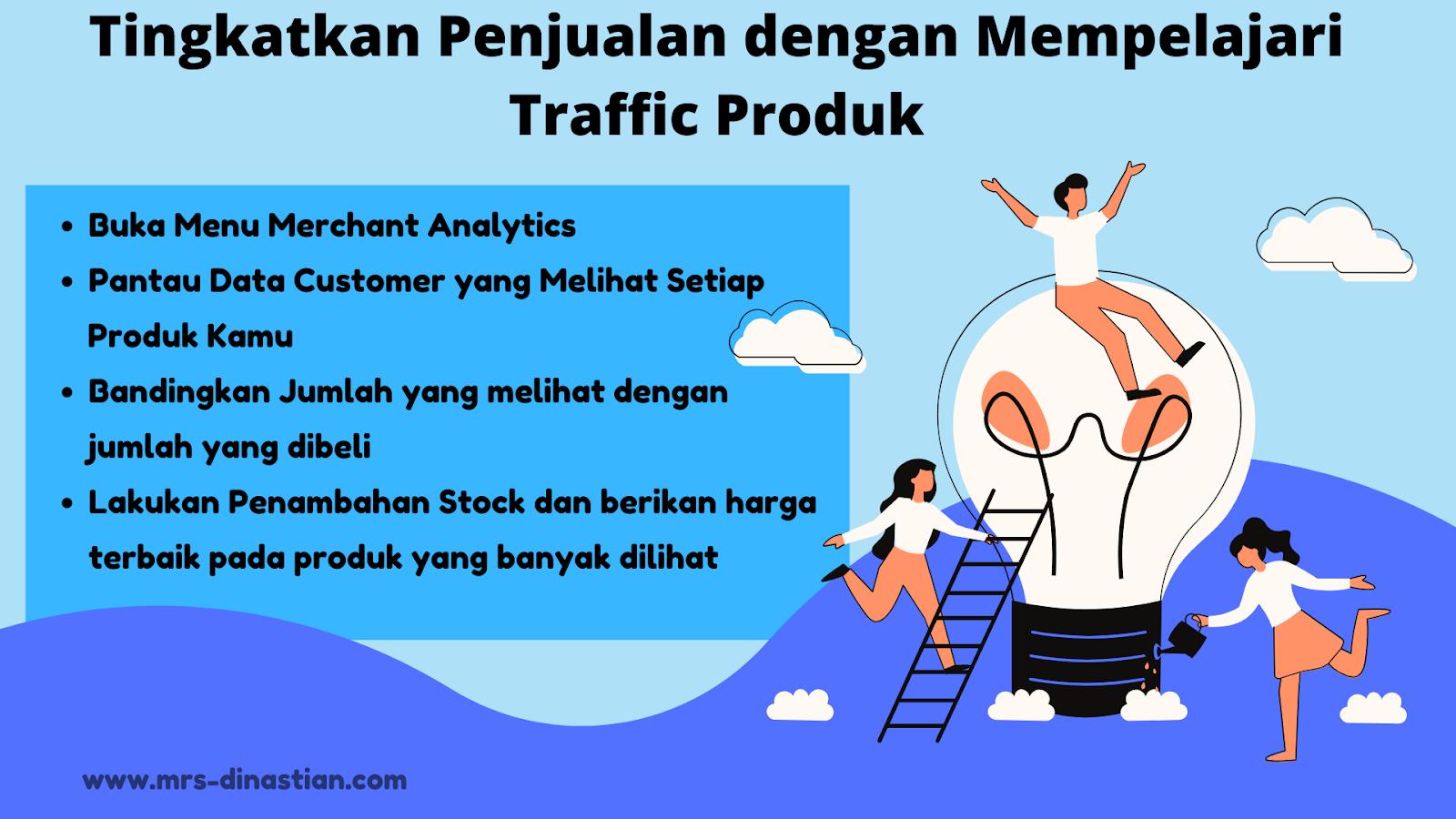 Tingkatkan Penjualan dengan Merchant Analytic