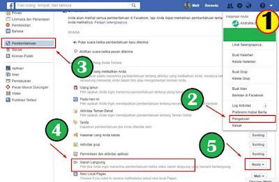 Menonaktifkan Melalui Ponsel (Aplikasi Facebook)