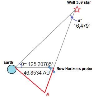 Figure 3: The geometry of the Earth, New Horizons space probe and Wolf 359 star on April 22, 2020.