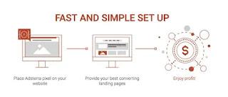 Review Adsterra: Cara termudah untuk Menghasilkan Uang dari Website