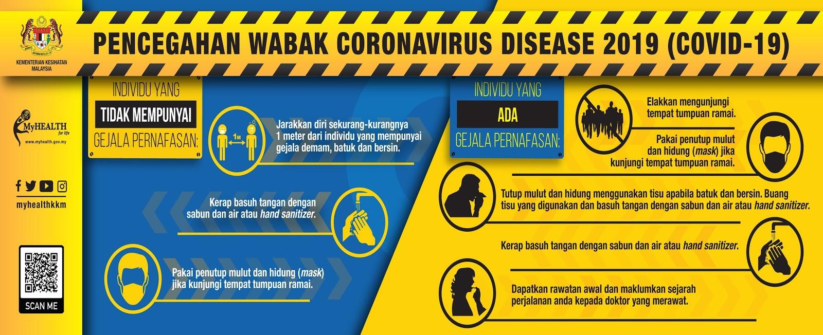 Langkah-langkah penegahan yang boleh diambil untuk mencegah penularannya wabak covid-19