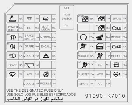 תיאור לוח נתיכים/ממסרים - לוח נתיכים בצד הנהג