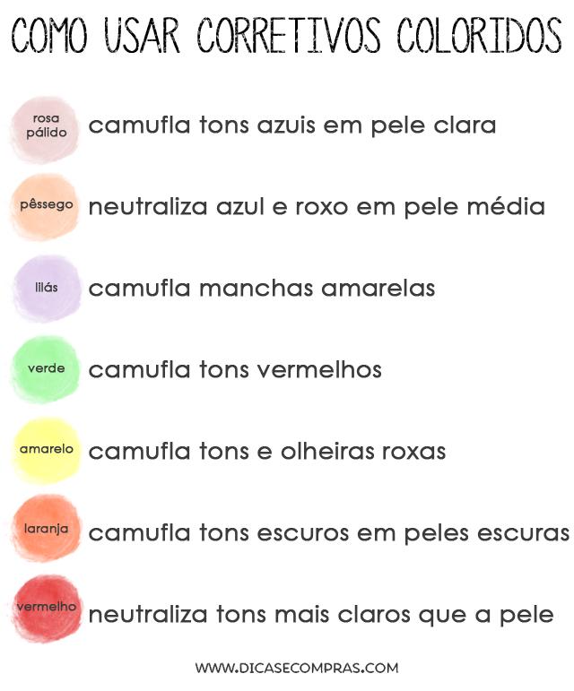corretivo vermelho, lilás, laranja, amarelo, verde, pêssego, rosa pálido