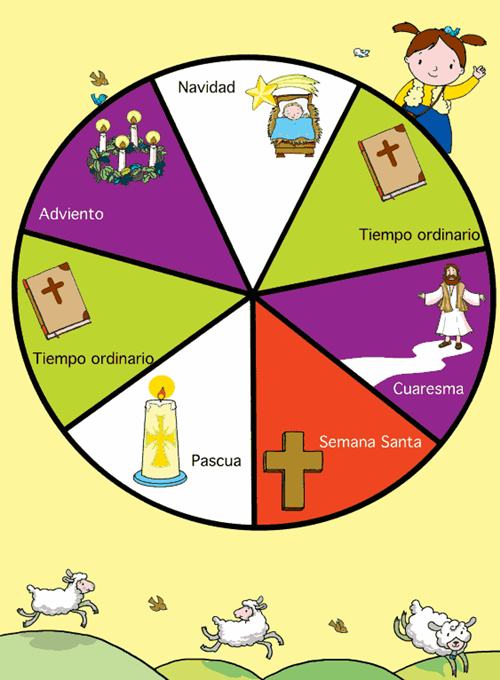 El Año Liturgico: Celebracion Del Misterio De Cristo