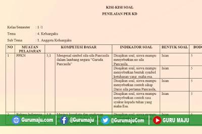 Kisi-Kisi Soal UH / PH Kelas 1 Tema 4 K13 Revisi Tahun 2019