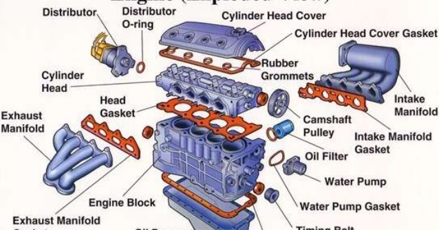 engine    and its ponents   Mech Hayagreeva
