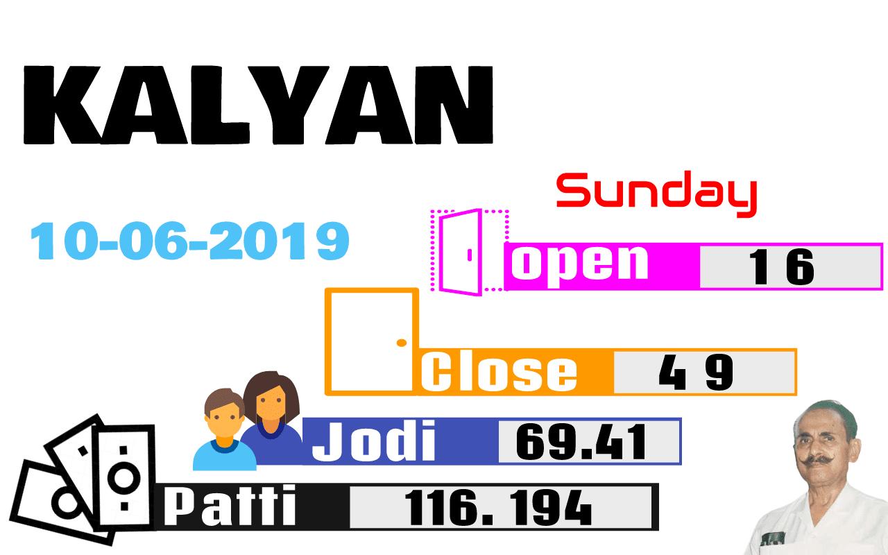 Main Kalyan | Matka Kalyan Fix | Fix Fix Fix Number | Kalyan Day Open