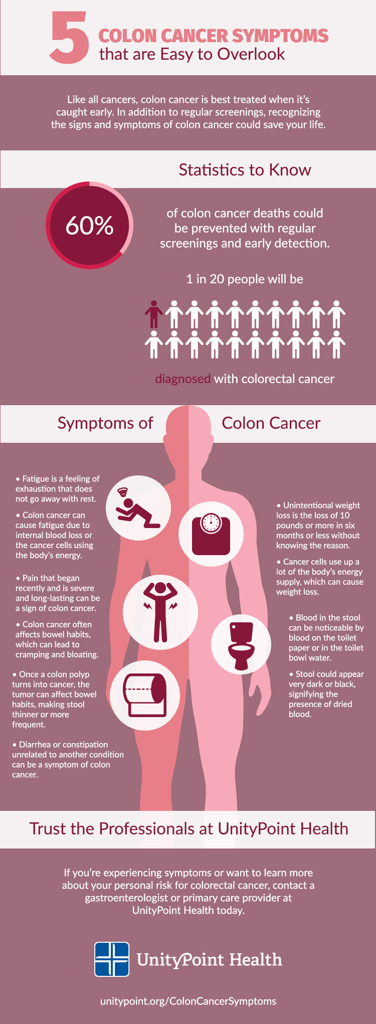 5 Colon Cancer Symptoms that are Easy to Overlook #infographic