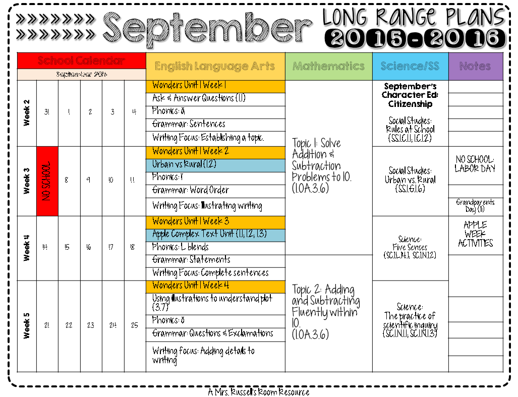 Mrs russell 39 s long range plans for first grade mrs for Week long lesson plan template