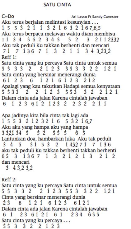 Not Angka Pianika Lagu Ari Lasso Feat Sandy Canester Satu Cinta