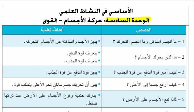 المستوى الأول جذاذات الوحدة السادسة.الأساسي في النشاط العلمي.