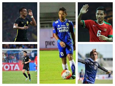 Berita Bola Sepak  Pemain Asia Tenggara Berpotensi Beraksi Di Eropah