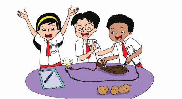 """Materi Kelas 6 SD/MI Bahasa Inggris """"Globalization and Love of the Motherland"""""""