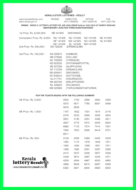 kerala lottery results 18-01-2019 Nirmal NR-104 Today
