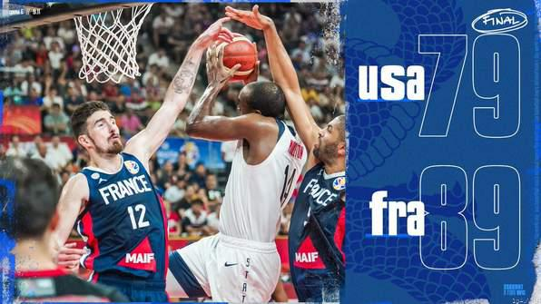 Highlight: France Eliminate USA from FIBA Basketball World Cup in Major Upset