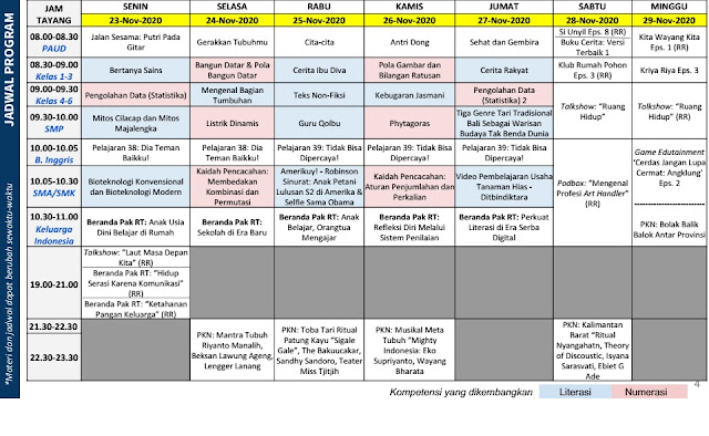 jadwal program belajar dari rumah bdr tvri tanggal 23 24 25 26 27 28 29 november 2020 tomatalikuang.com