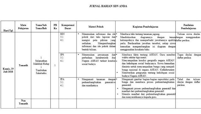 File Pendidikan Jurnal Kelas 6 Semester 1 Kurikulum 2013 Revisi 2018