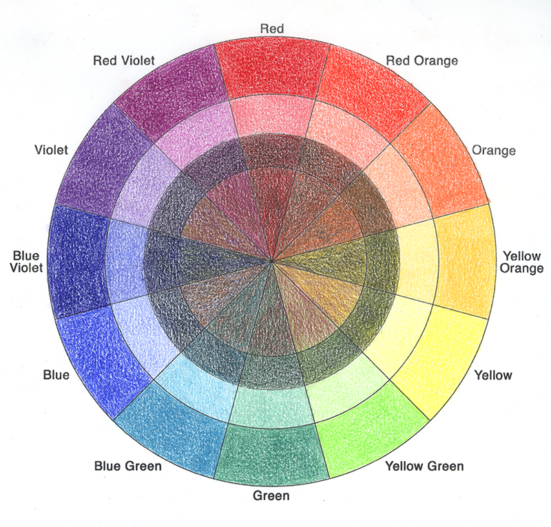 Kjf Design The Color Wheel And A Harmonious Color Drawing