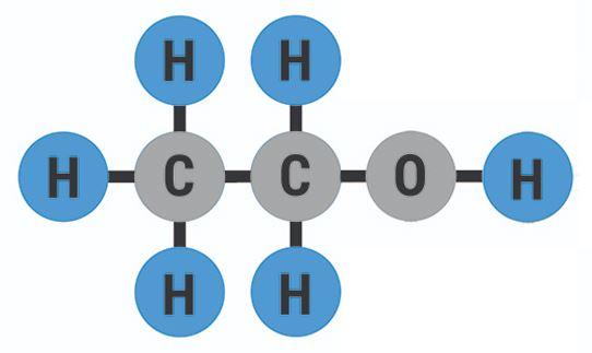 ما هو الإيثانول ؟ تعريف واستخدامات