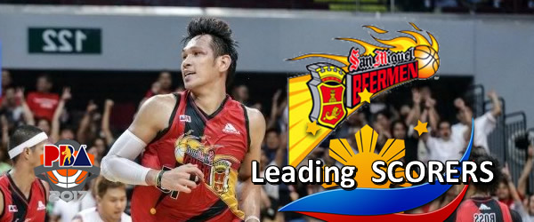 List of Leading Scorers: San Miguel Beermen 2016-2017 PBA Philippine Cup