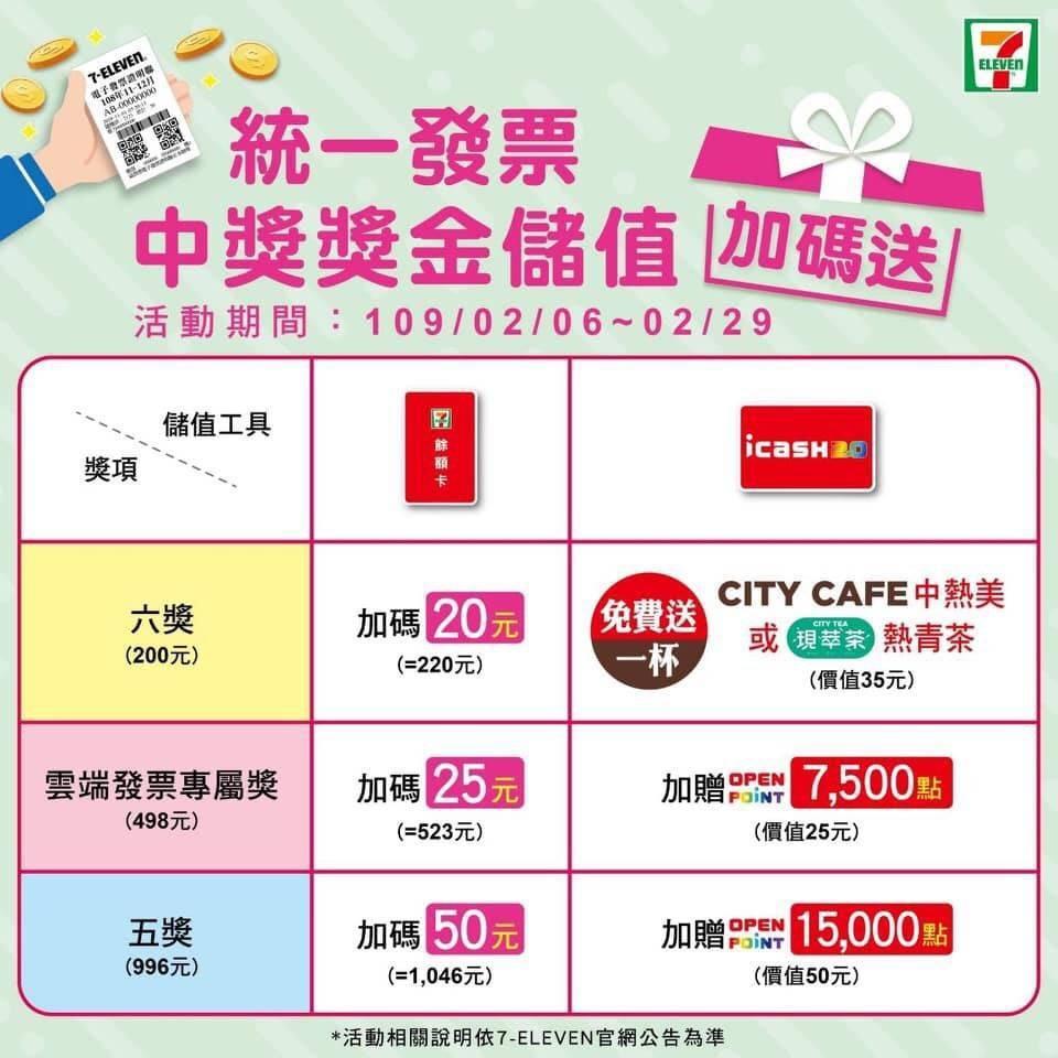 【統一發票】全家/7-11/全聯領獎,儲值加碼送咖啡/贈點! @ 符碼記憶