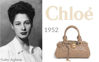 Sejarah dan Biografi Pendiri Brand Merek Chloe