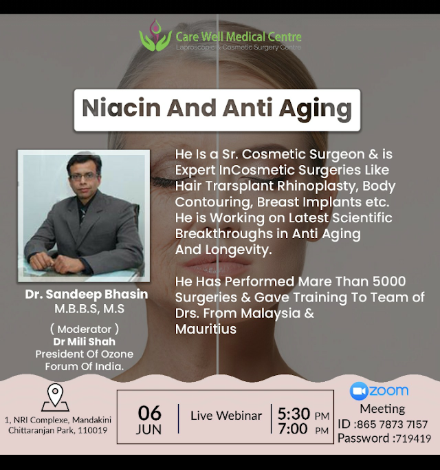 Webinar Niacin and Anti Aging