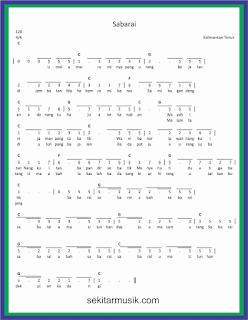 not angka sabarai lagu daerah kalimantan timur