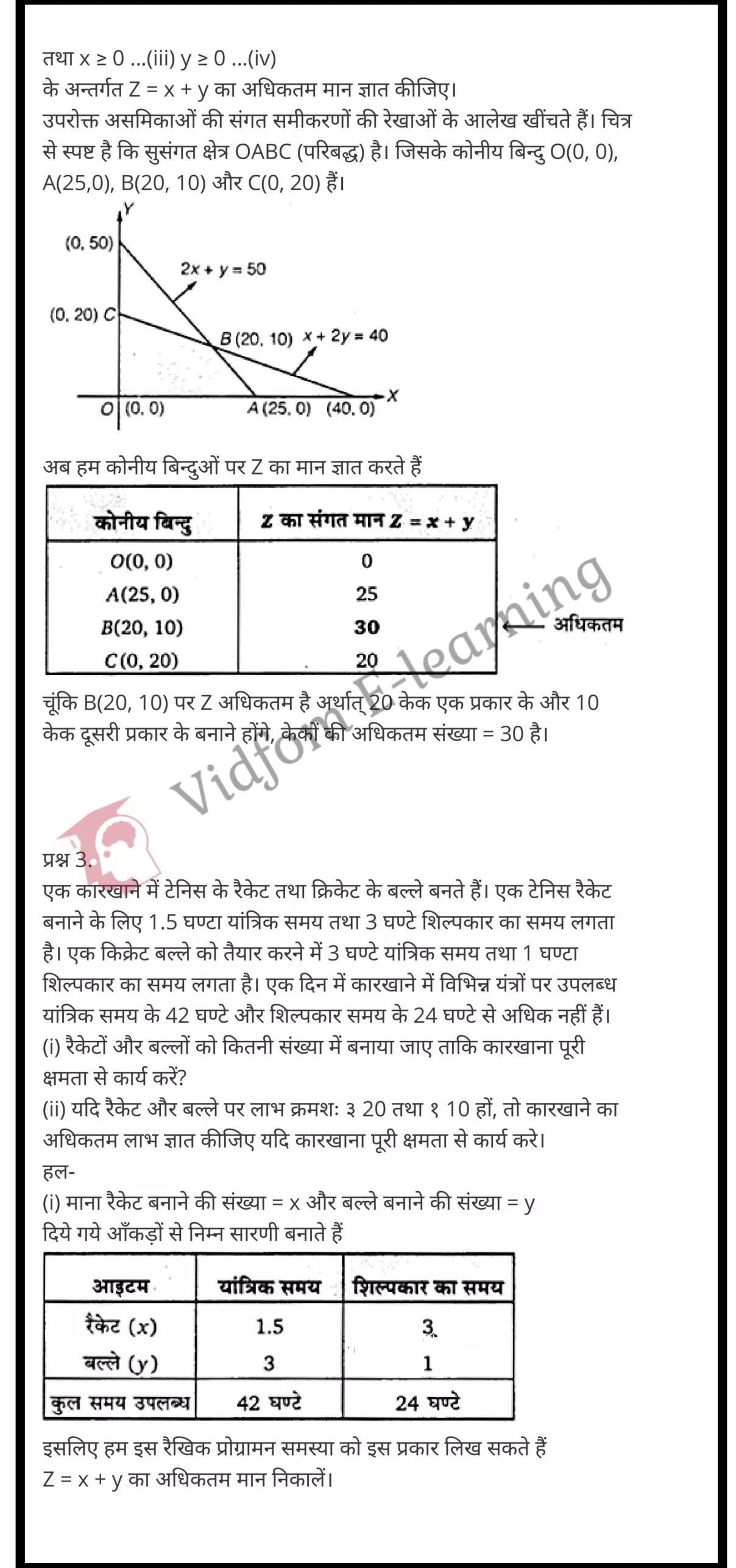 class 12 maths chapter 12 light hindi medium 10