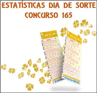 Estatísticas dia de sorte 165 análises das dezenas