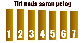 image: Titi Nada saron Pelog