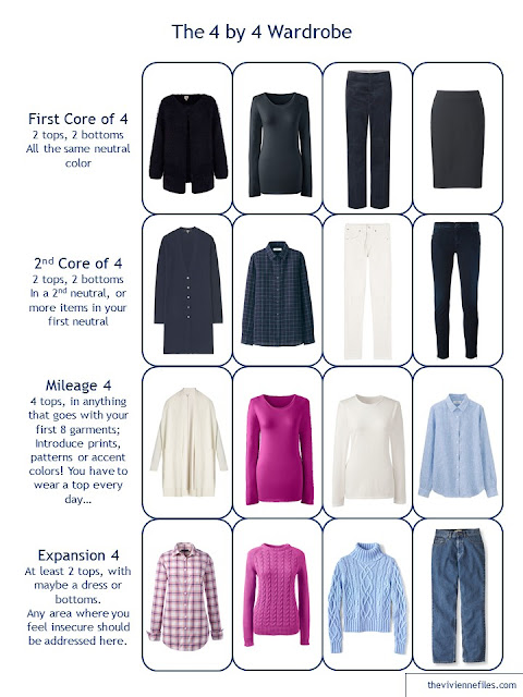 a 4 by 4 Capsule Wardrobe in Navy, Hot Pink, Light Blue and Cream