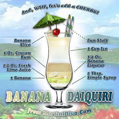 Banana daiquiri cocktail with Ingredients and Instructions