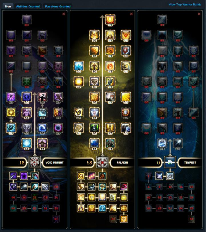 RIFT: News and guides : RIFT Warrior Tank builds for patch 2.1