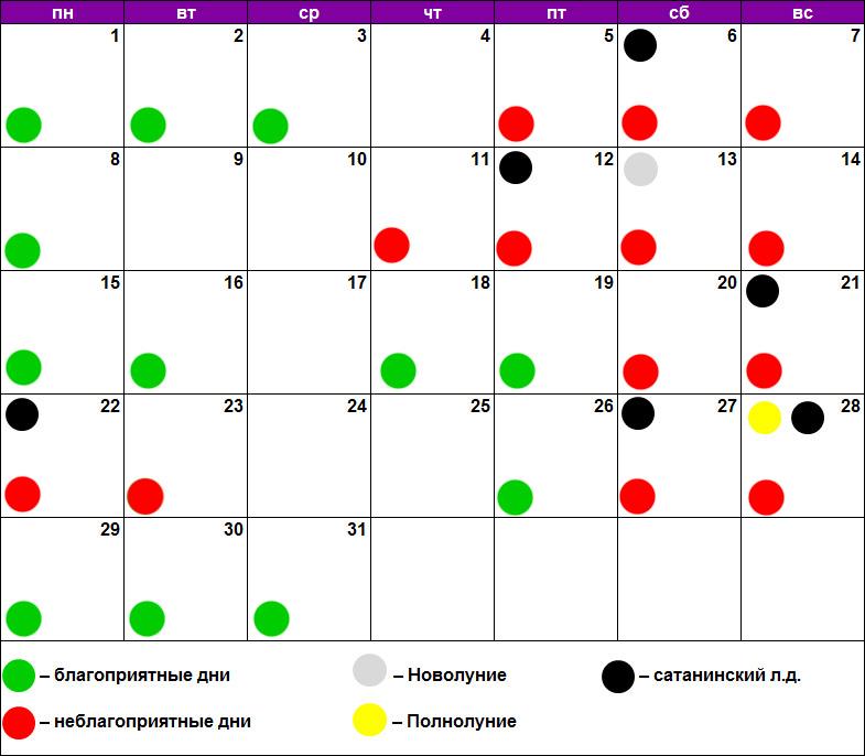 Лунный календарь для пилинга март 2021