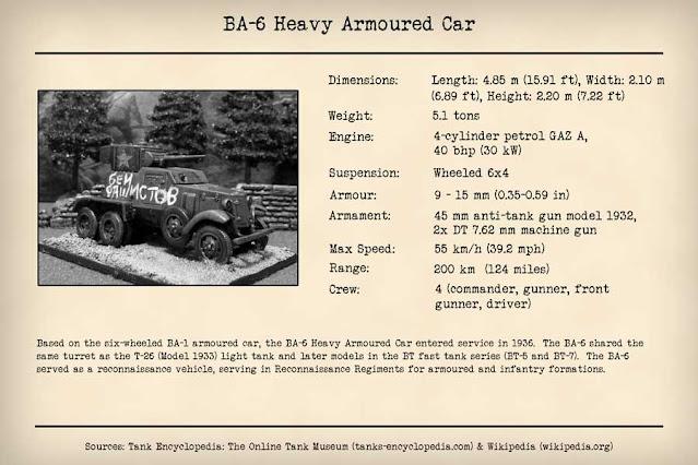 Technical Data Card: BA-6 Armoured Car
