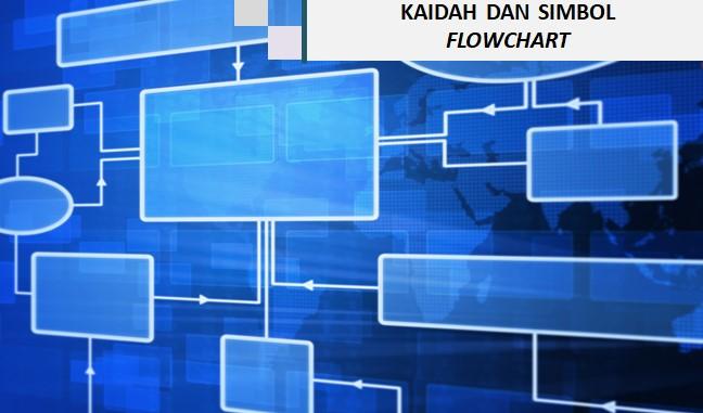SISTEM KOMPUTER : Kaidah dan Simbol Flowchart