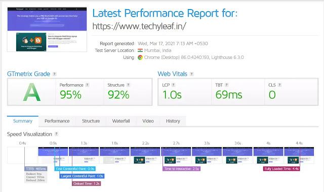 Speed test report in blogger website