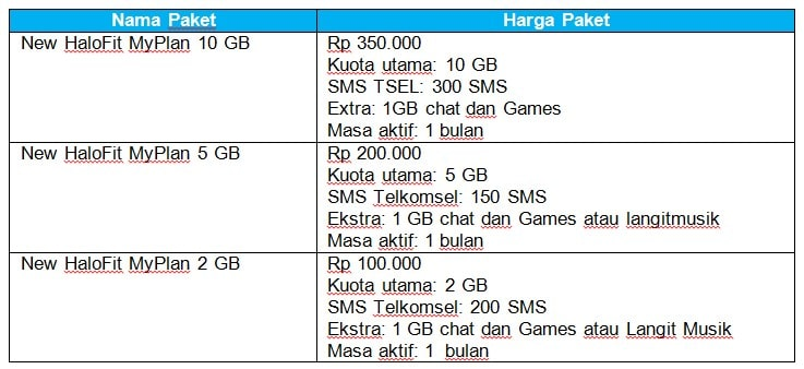 paket internet telkomsel as
