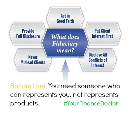 3 Ways to Protect Yourself From Bad Financial Advice Fiduciary